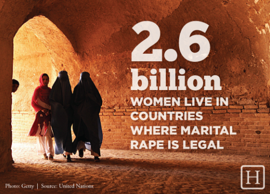 2.6 billion women live in countires where marital rape is legal