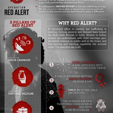 Operation Red Alert 3 Pillars